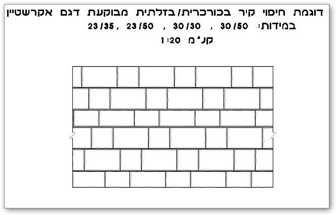 חזית קיר בחיפוי אבן כורכרית