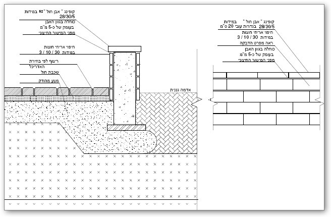 חיפוי גדר אבן נמוכה וקופינג אבן