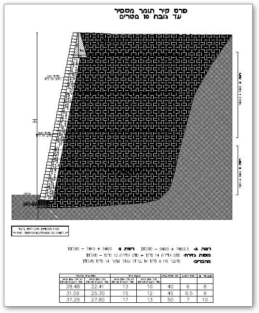 חתך בקיר תומך בגובה עד 10 מטר