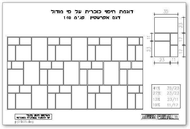 דוגמת חיפוי אבן כורכרית על פי מודול של אקרשטיין
