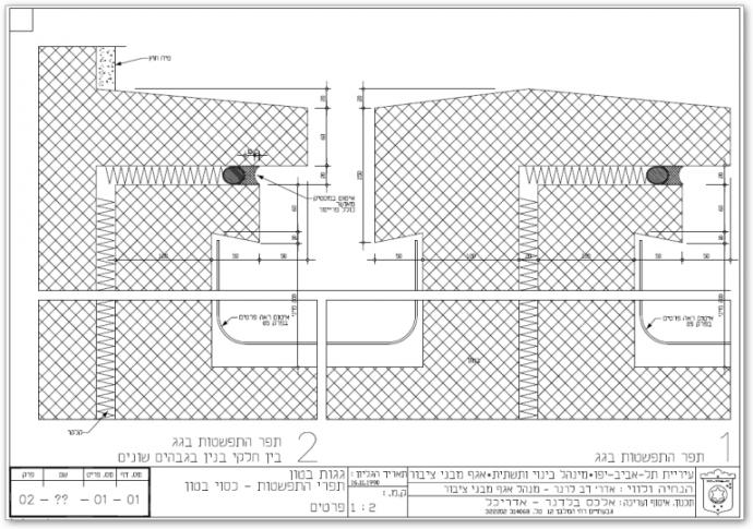 תפר התפשטות בגג - כיסוי בטון